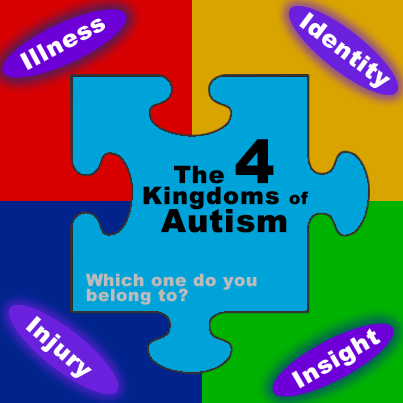 The Four Kingdoms of Autism